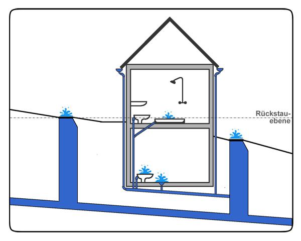 toilette dusche verstopft raum und m beldesign inspiration. Black Bedroom Furniture Sets. Home Design Ideas